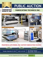 Fabricating Technics Inc.
