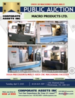 Macro Products Ltd.